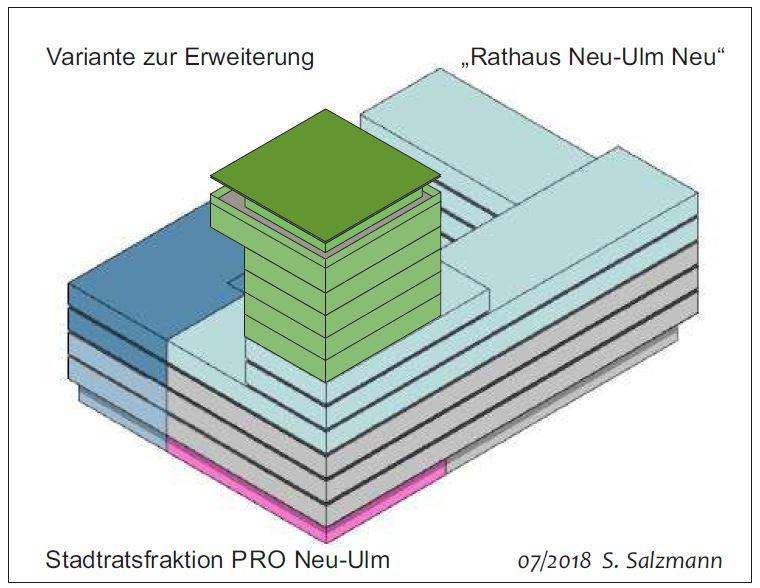 Foto: Stephan Salzmann / Stadtratsfraktion PRO neuulm / Die grün gezeichneten Stockwerke zeigen die von PRO Neu-Ulm erstrebte Erweiterung.